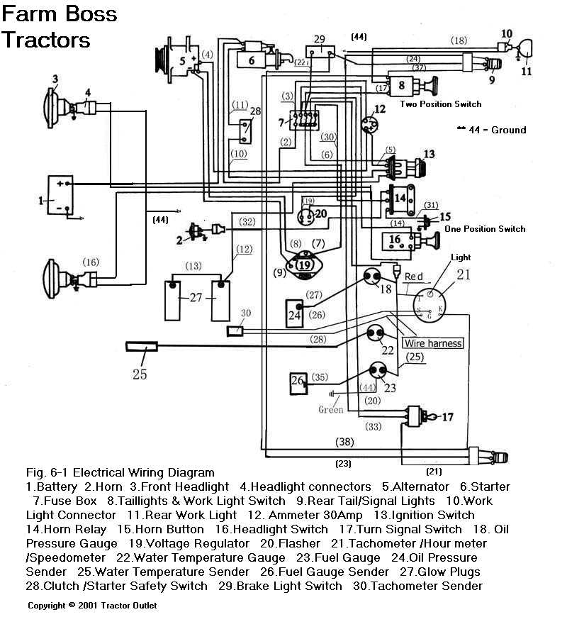 wiring diagram for 284 international tractor 284 International 284 Wiring Diagram Jinma 284 Fuse Diagram